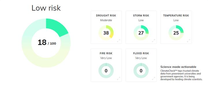 ClimateCheck_Leslie_RiskFactors_2020_12_23