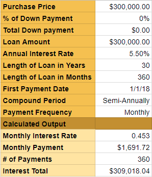 Amortization-Table-Summary-How-To-Buy-A-Home-Reazo
