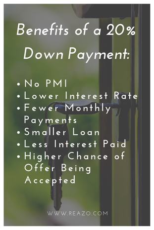 Reazo - down payment