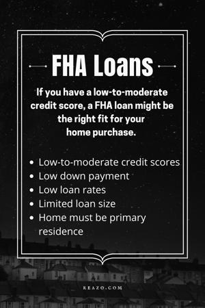 Reazo, FHA Loan