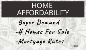 Reazo-  Home Affordability