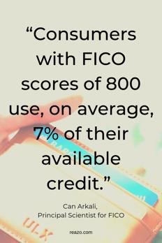 Reazo_  FICO, Credit Utilization (1)