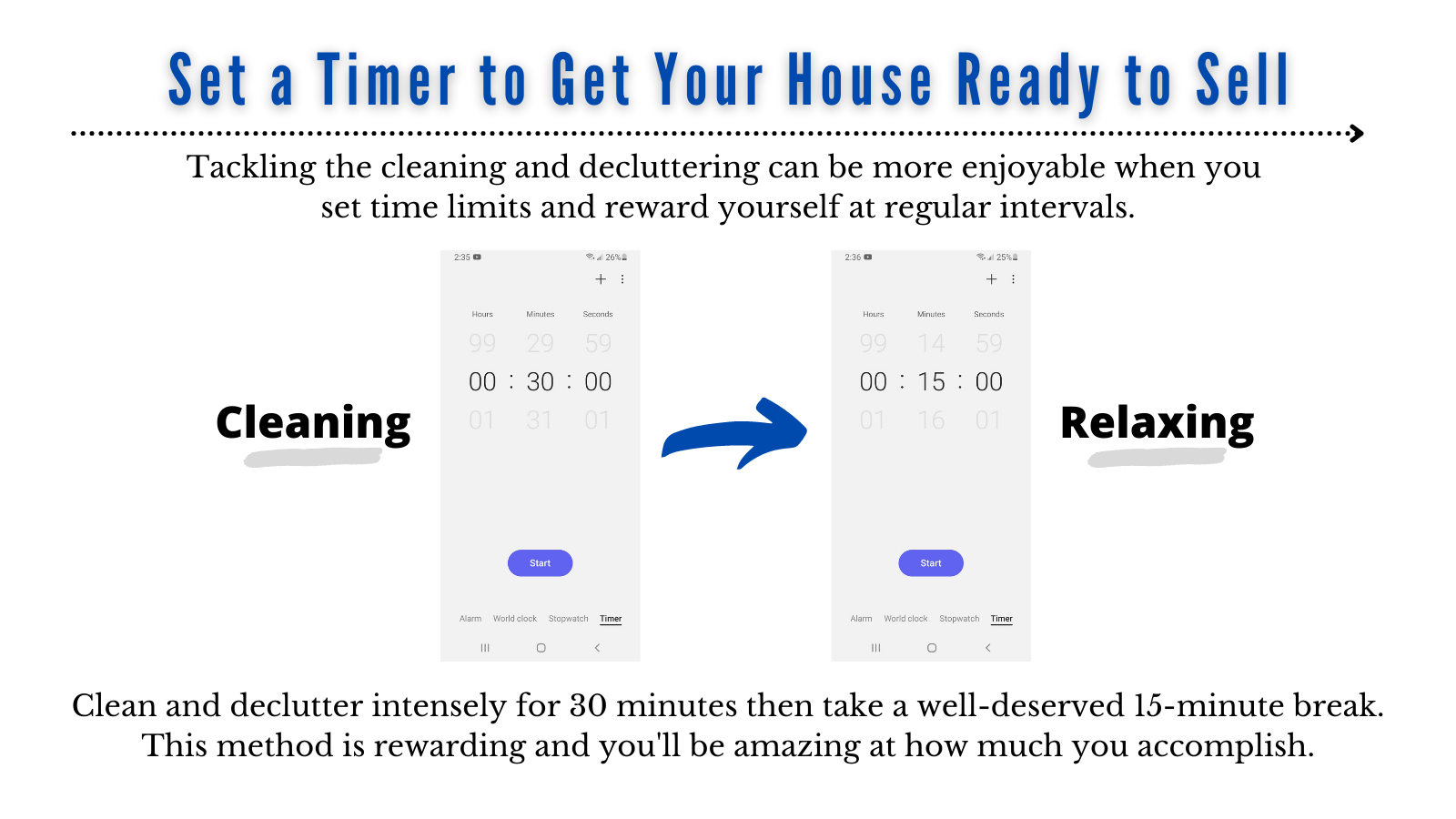 Set a timer to get your house ready to sell